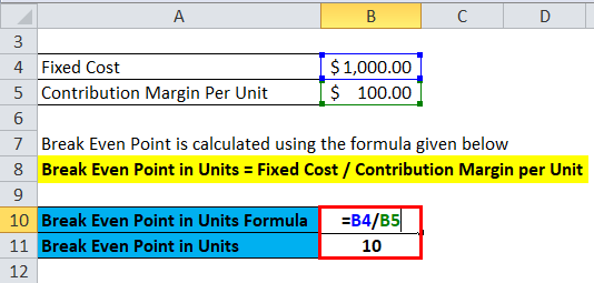 Calculation of Break Even point in units for example 1