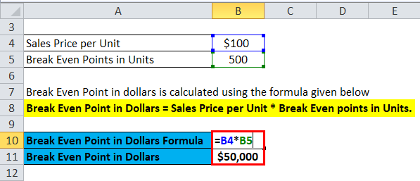 Calculation of Break Even point in dollars for example 1
