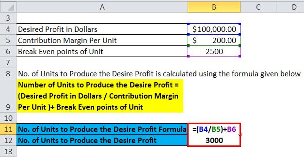Break Even Analysis Example 4-2