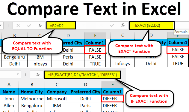 Compare Text Example