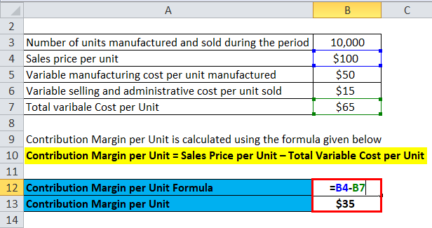 Contribution Margin Example 2-2