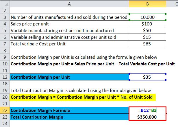 Contribution Margin Example 2-4