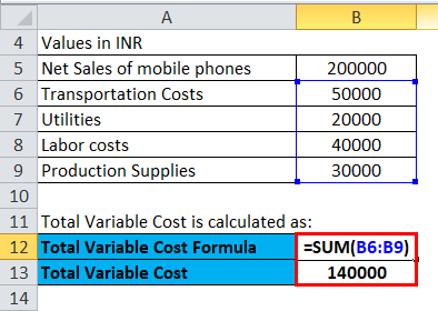 Contribution Margin Example 3-2