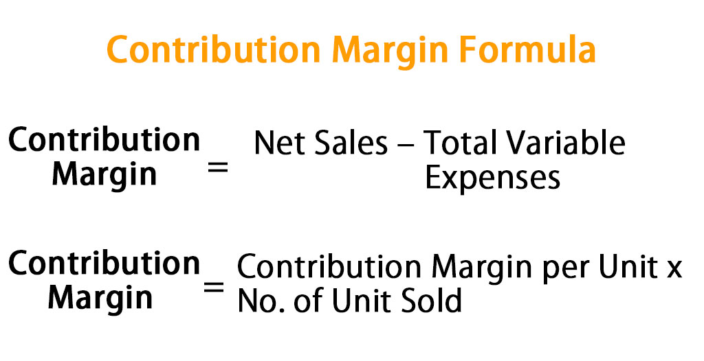 Contribution Margin Formula