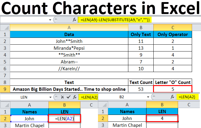 Count Characters in Excel