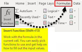 Countif Function Example 1-5