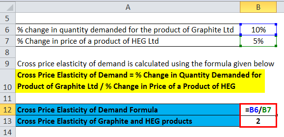 Cross Price Elasticity of Demand Example 2-2
