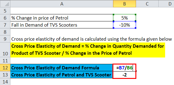 Cross Price Elasticity of Demand Example 3-2