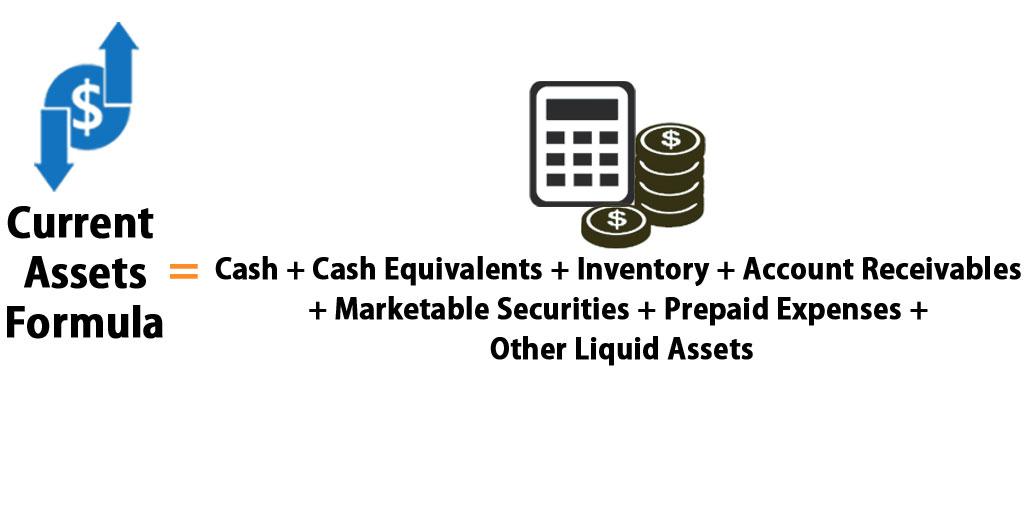 Current Assets Formula | Calculator (Excel template)