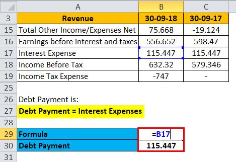 Debt Service Coverage Ratio Example 2-3