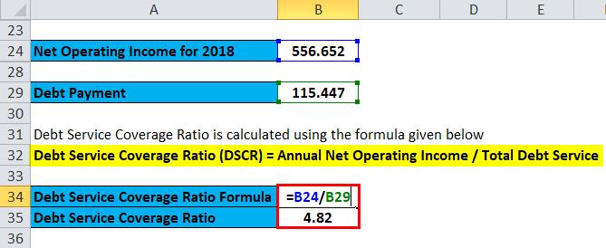 Debt Service Coverage Ratio Example 2-4
