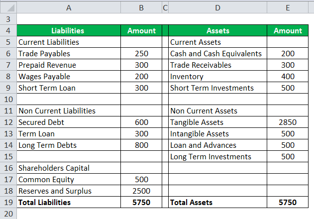Debt to Asset Ratio Example 1-1