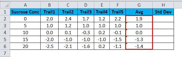Error Bar Example 2-3