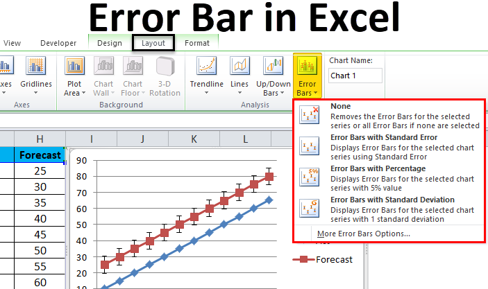 Error Bar in Excel