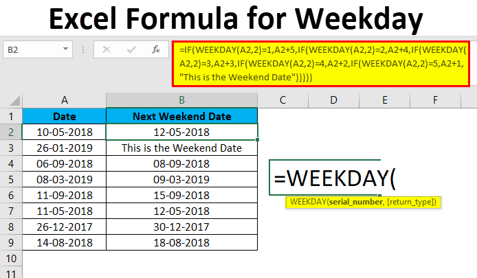 Excel Formula for Weekday