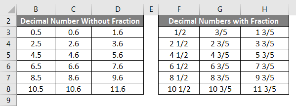 Excel Fraction Example 1-4