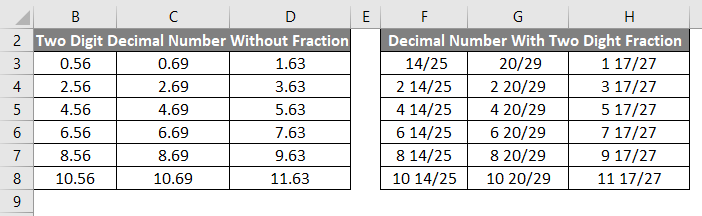 two digit fraction format