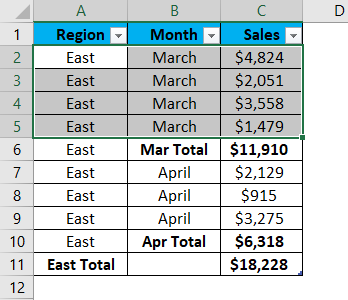 March Month Data