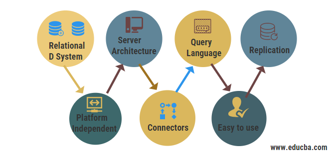 Features of MySQL Opensource