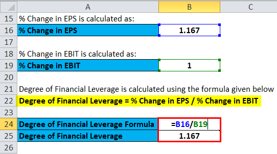 Financial Leverage Example 2-4
