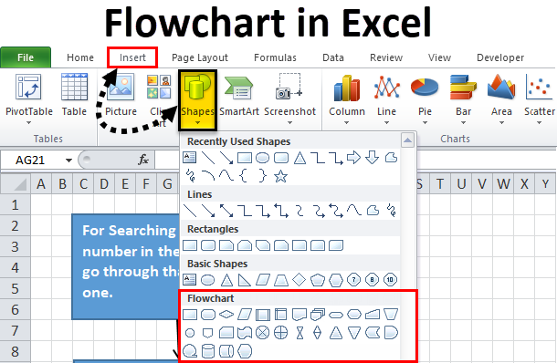 Flowchart In Excel How To Create Flowchart Using Shapes