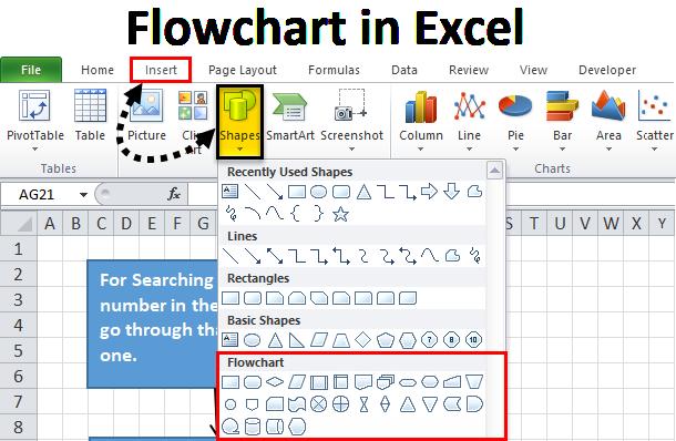 Flowchart-in-Excel