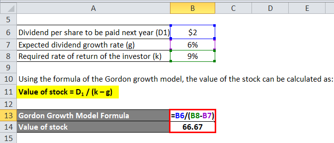 Gordon Growth Model Example 1-2