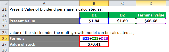 Gordon Growth Model Example 2-5