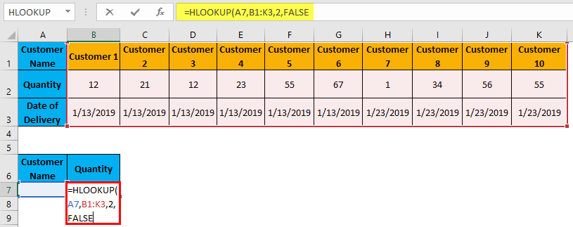 Hlookup Example 1-7