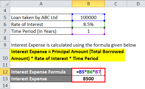 Interest Expense Formula | Calculator (Excel template)