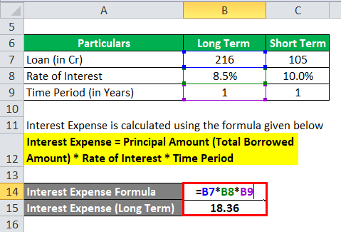 Interest Expense Example 2-2