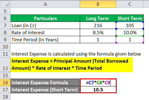 Interest Expense Example 2-3