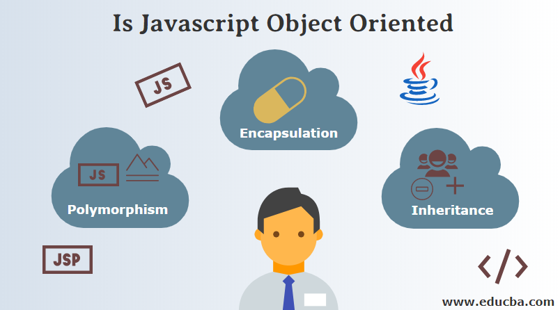 Is Javascript Object Oriented