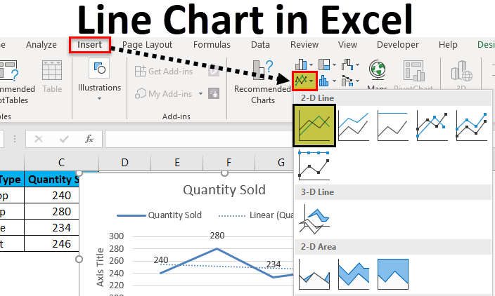 Line Chart in Excel