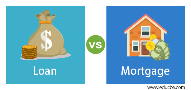 Loan vs Mortgage