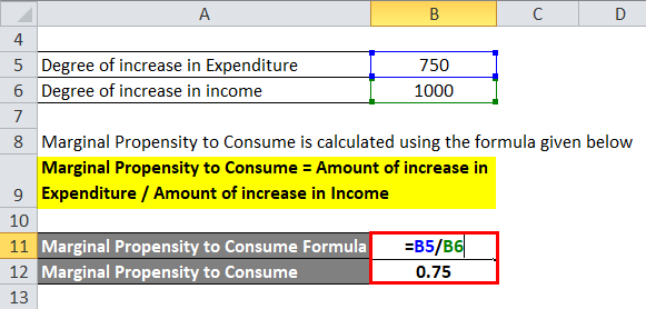 Marginal Propensity to Consume Example 1-2