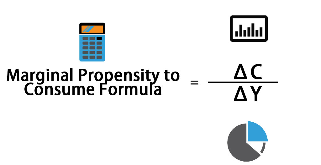 Marginal Propensity to Consume Formula