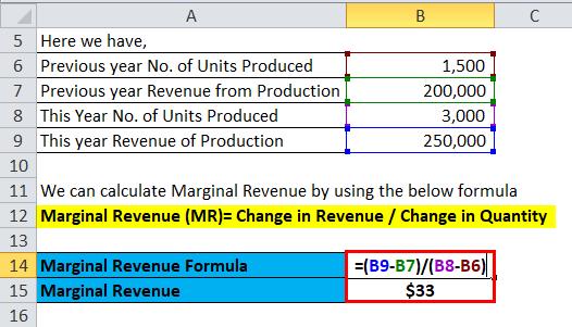Marginal Revenue Example
