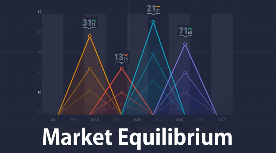 Market Equilibrium2