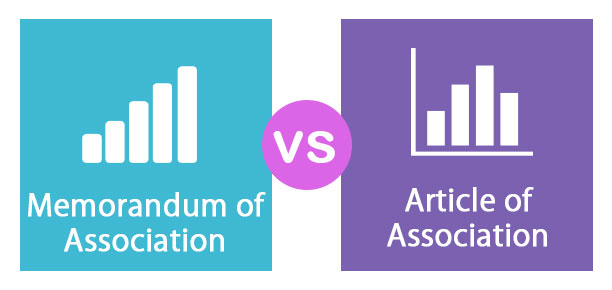 Memorandum of Associatio vs Article of Association