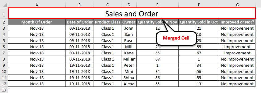 Merge and Center example 1-4