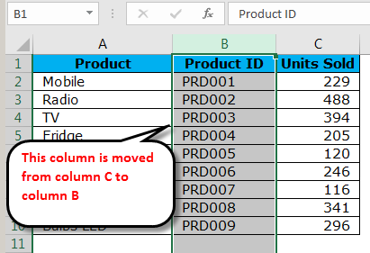 Move Columns in Excel example 2-5