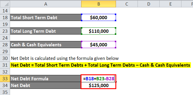 Net Debt Example 1-5