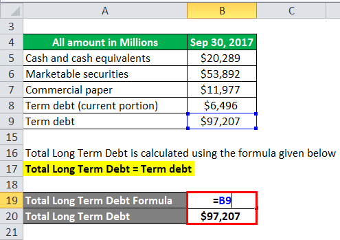 Net Debt Example 2-3
