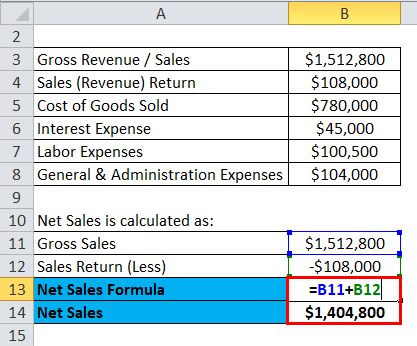 Operating Margin Revenue Calculation