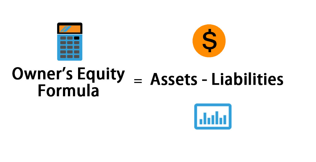 Owner S Equity Formula Calculator Excel Template
