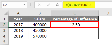 Percentage Difference Example 2-3