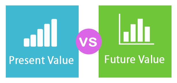 Present Value vs Future Value
