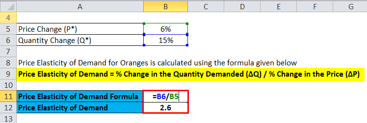 Price Elasticity Formula Calculator Excel Template