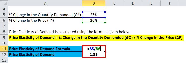 Price Elasticity Example 2-2